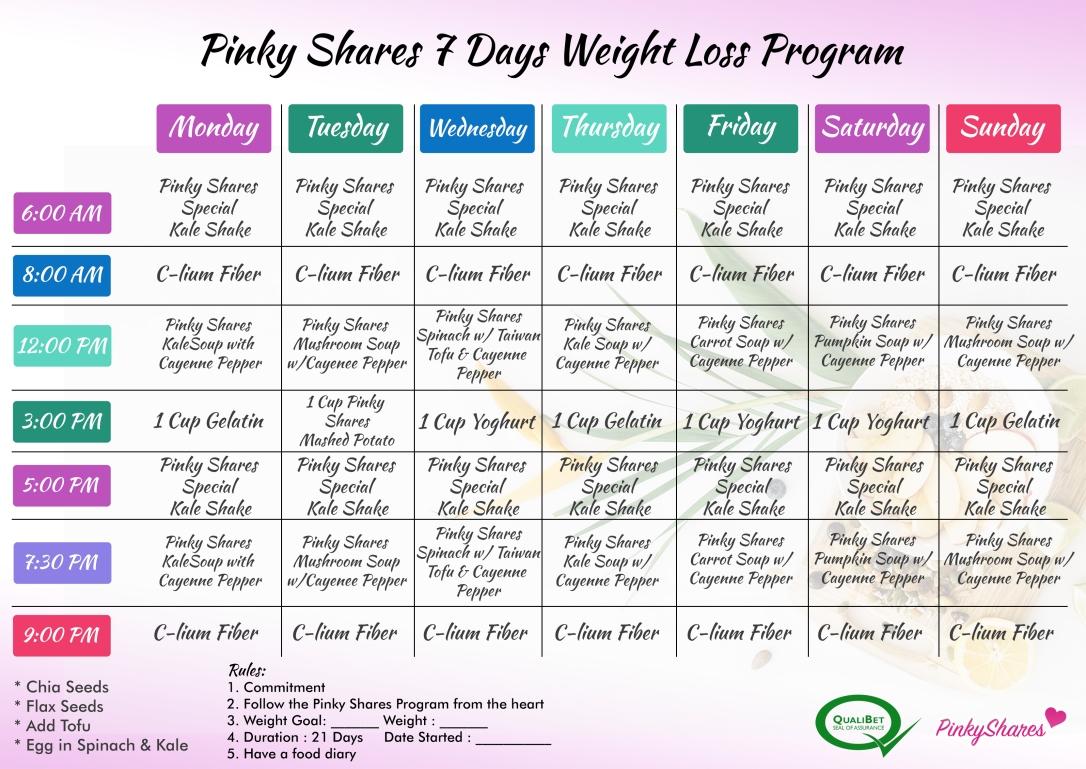 pinkyshares 7 days weightloss 2