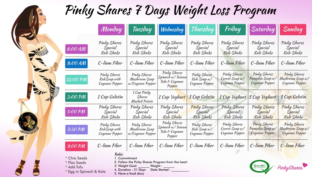 pinkyshares 7 days weightloss new 3